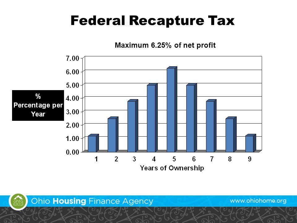 Federal Recapture Tax Maximum 6.25% of net profit