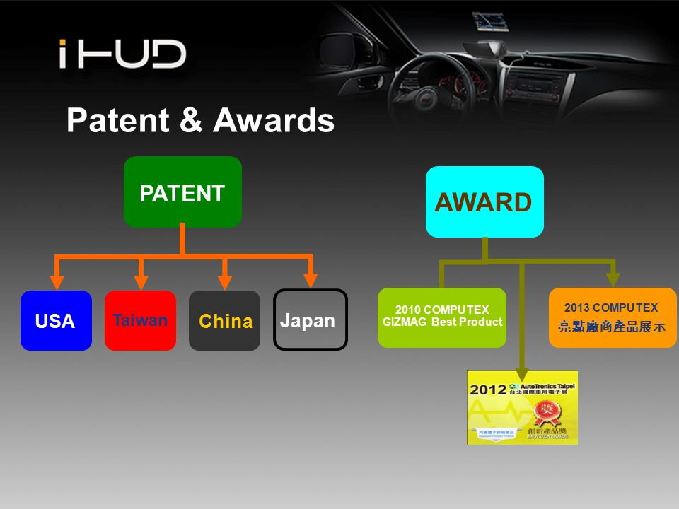 www.company.com Patent & Awards PATENT USA Taiwan China Japan AWARD 2010 COMPUTEX GIZMAG Best Product 2013 COMPUTEX 亮點廠商產品展示