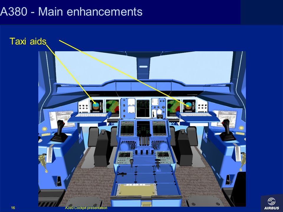 A380 Cockpit presentation 16 A380 - Main enhancements Taxi aids
