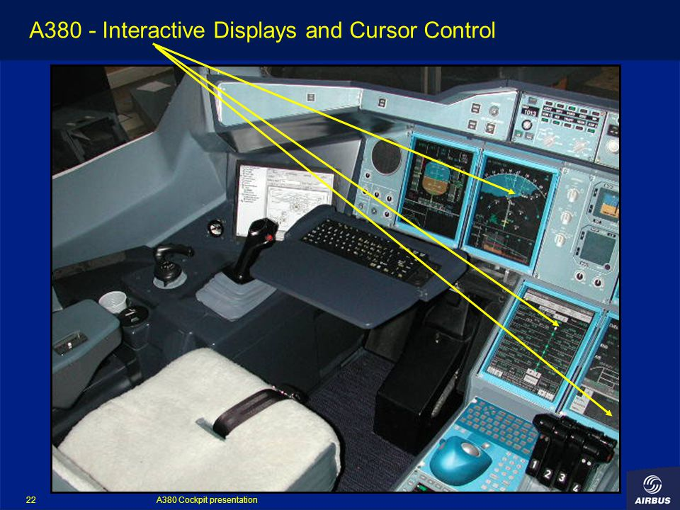 A380 Cockpit presentation 22 A380 - Interactive Displays and Cursor Control