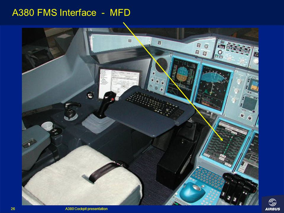 A380 Cockpit presentation 26 A380 FMS Interface - MFD