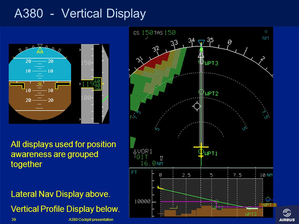 A380 Cockpit presentation 39 A380 - Vertical Display WPT 3 All displays used for position awareness are grouped together Lateral Nav Display above.