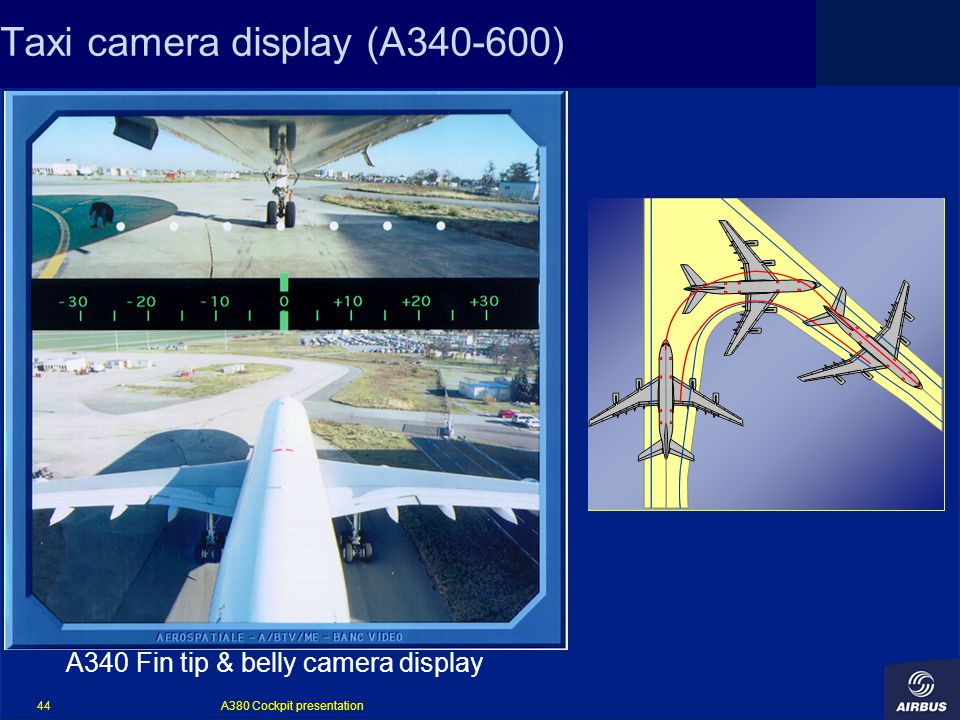 A380 Cockpit presentation 44 Taxi camera display (A340-600) A340 Fin tip & belly camera display