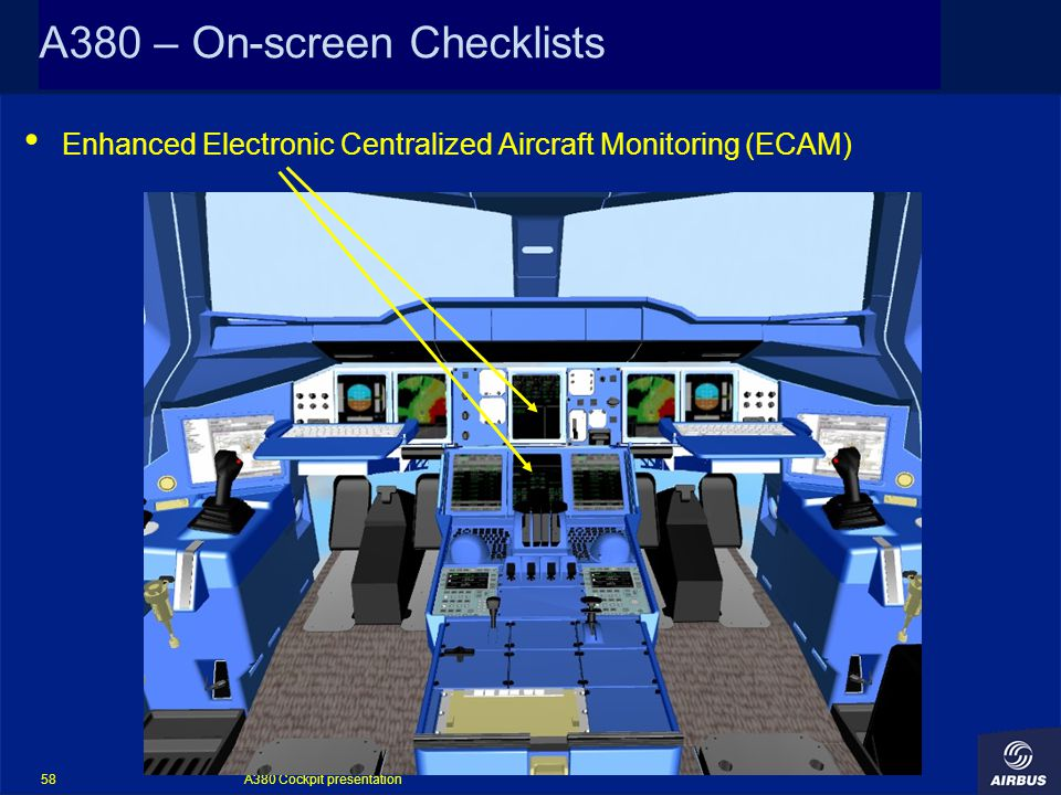 A380 Cockpit presentation 58 A380 – On-screen Checklists Enhanced Electronic Centralized Aircraft Monitoring (ECAM)