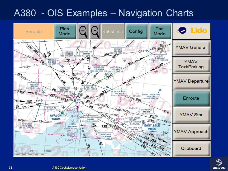 A380 Cockpit presentation 68 A380 - OIS Examples – Navigation Charts