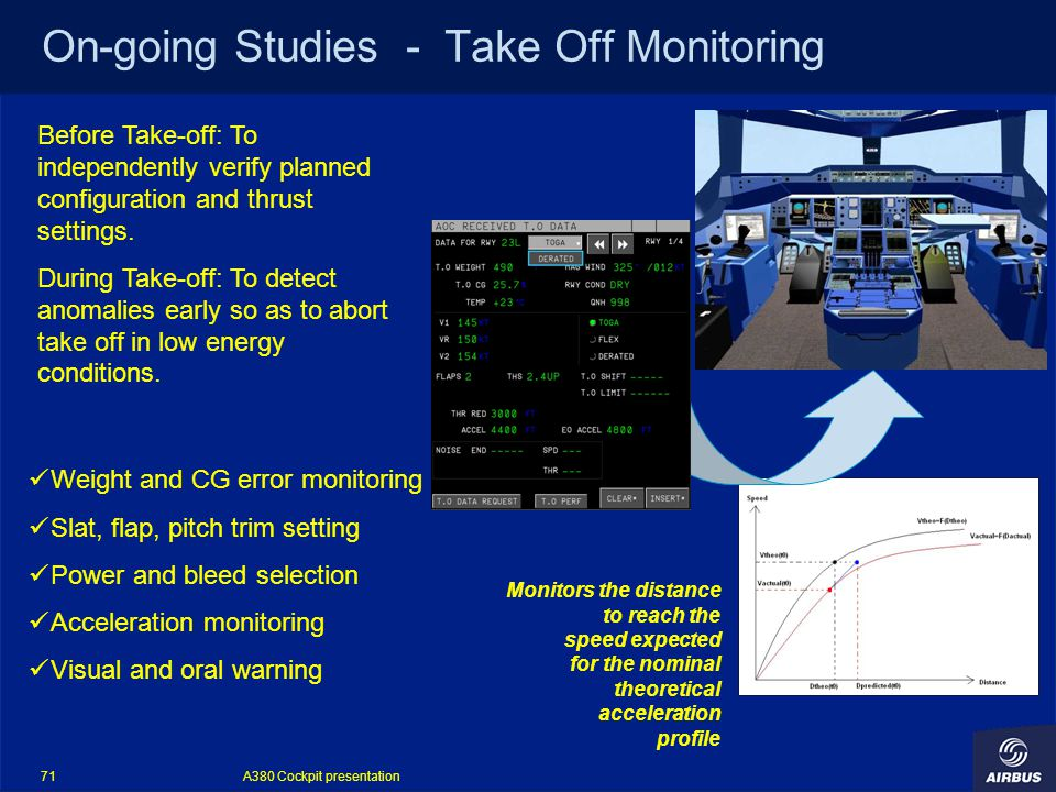 A380 Cockpit presentation 71 On-going Studies - Take Off Monitoring Before Take-off: To independently verify planned configuration and thrust settings.