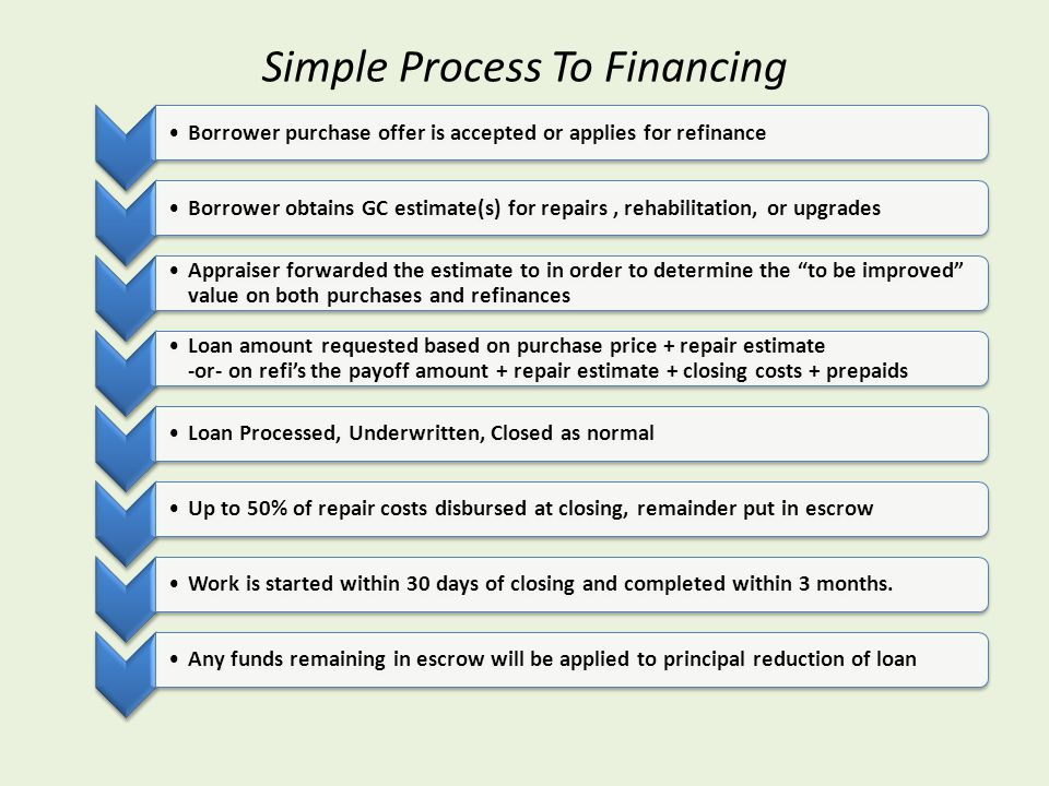 Simple Process To Financing Borrower purchase offer is accepted or applies for refinanceBorrower obtains GC estimate(s) for repairs, rehabilitation, or upgrades Appraiser forwarded the estimate to in order to determine the to be improved value on both purchases and refinances Loan amount requested based on purchase price + repair estimate -or- on refi's the payoff amount + repair estimate + closing costs + prepaids Loan Processed, Underwritten, Closed as normalUp to 50% of repair costs disbursed at closing, remainder put in escrowWork is started within 30 days of closing and completed within 3 months.Any funds remaining in escrow will be applied to principal reduction of loan