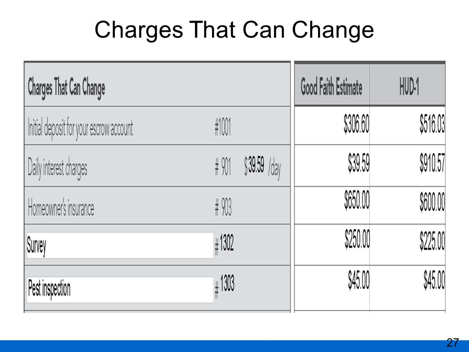 Charges That Can Change 27
