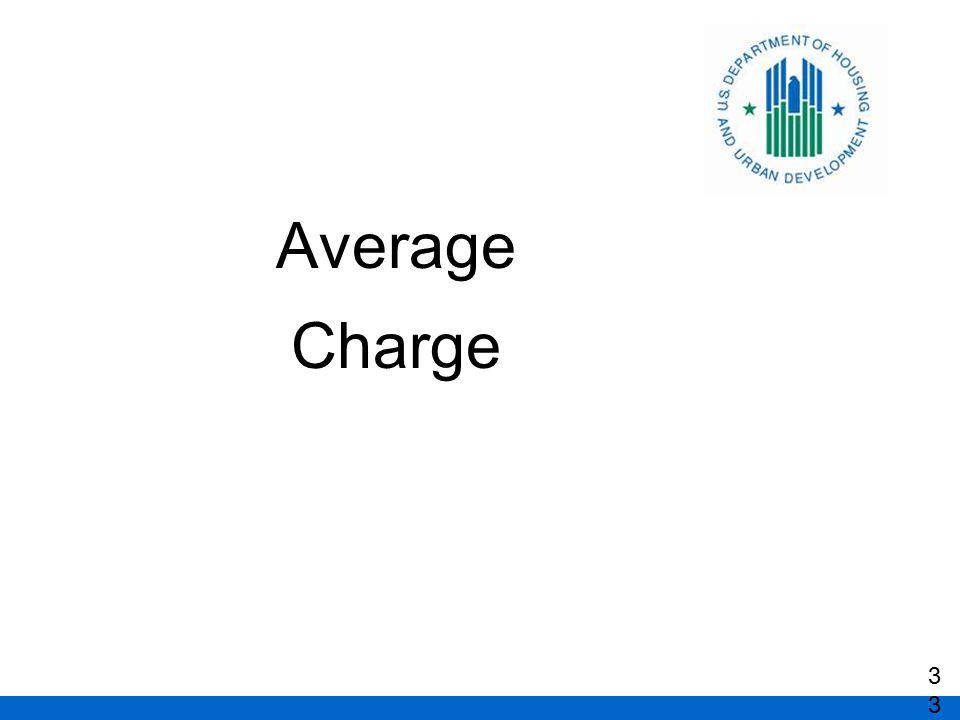 Average Charge 33
