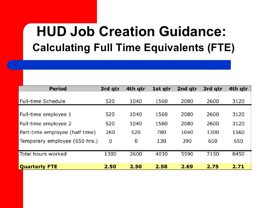 HUD Job Creation Guidance: Calculating Full Time Equivalents (FTE)