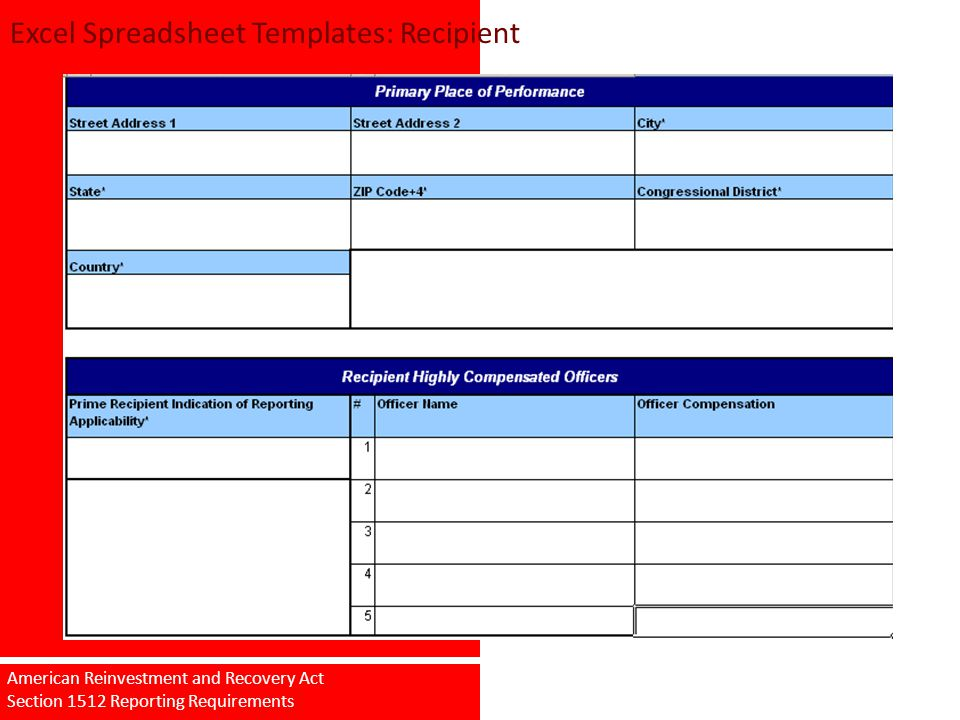 Sub recipient Training 09/18/2009 American Reinvestment and Recovery Act Section 1512 Reporting Requirements Excel Spreadsheet Templates: Recipient