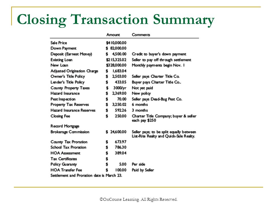 Closing Transaction Summary ©OnCourse Learning. All Rights Reserved.