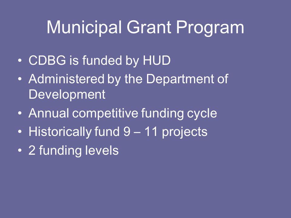 Cuyahoga County Department of Development 2010 Municipal Grant Seminar June 4, 2009 Middleburg Heights Community Center