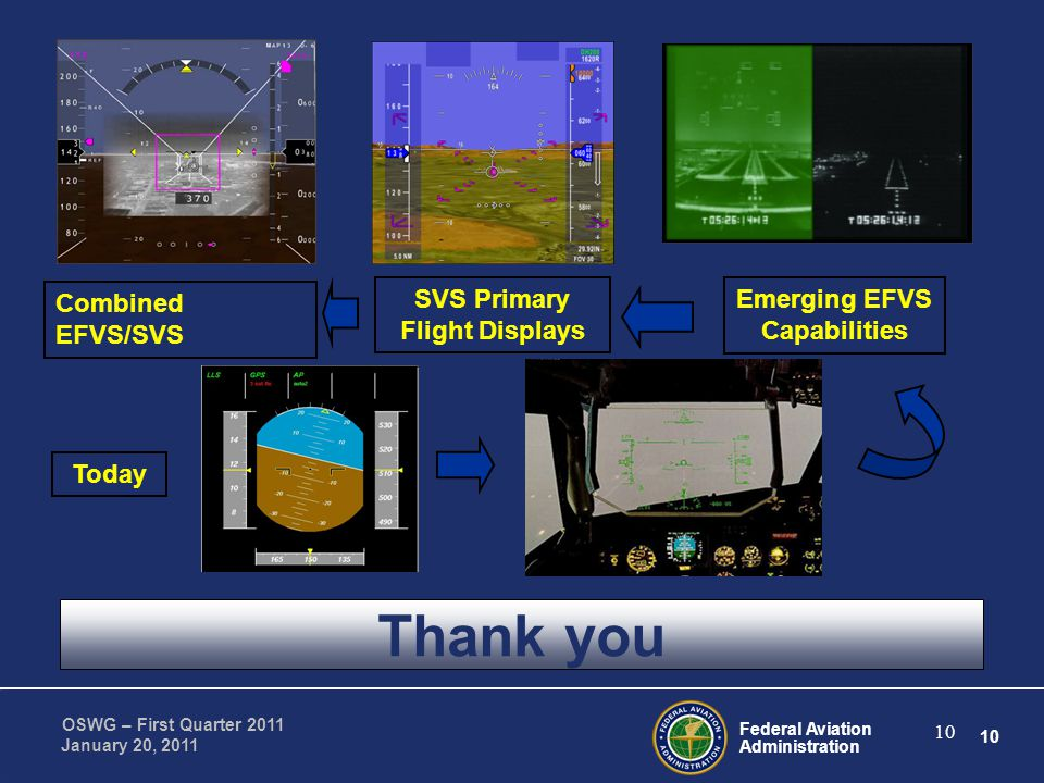 10 Federal Aviation Administration OSWG – First Quarter 2011 January 20, 2011 10 Thank you Today Emerging EFVS Capabilities SVS Primary Flight Displays Combined EFVS/SVS