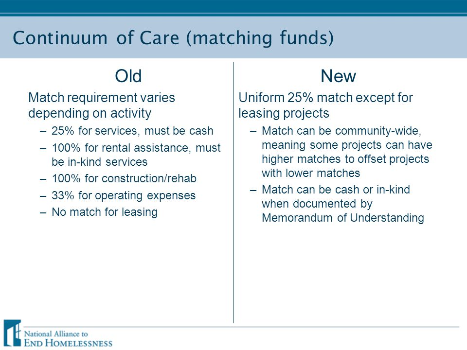 Continuum of Care (matching funds) Old Match requirement varies depending on activity –25% for services, must be cash –100% for rental assistance, mus