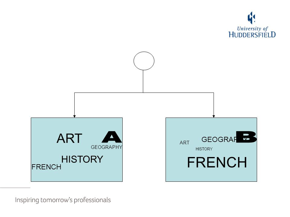 GEOGRAPHY HISTORY FRENCH ART HISTORY FRENCH GEOGRAPHY