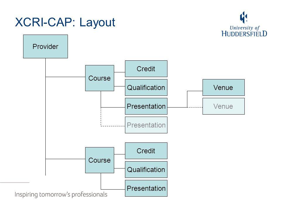 XCRI-CAP: Layout Provider Course Presentation Venue Credit Qualification Presentation Venue Course Presentation Credit Qualification