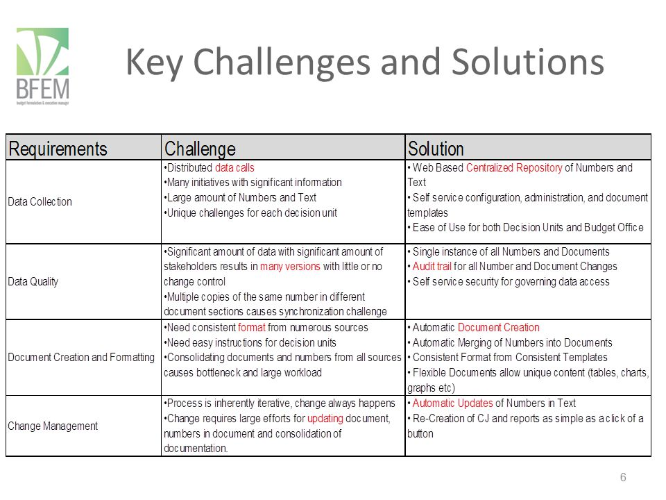 Key Challenges and Solutions 6
