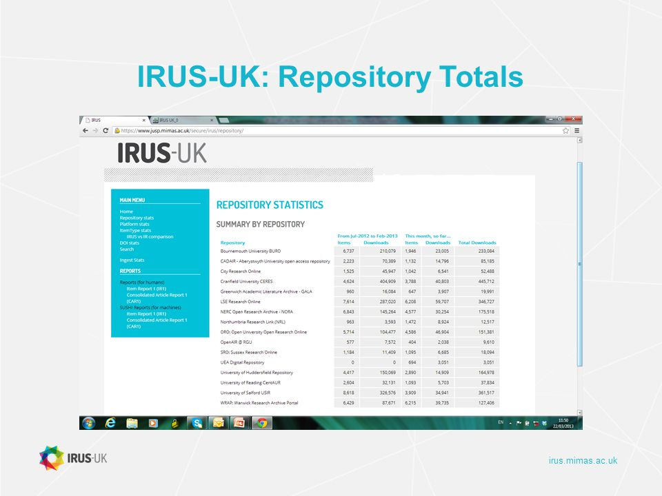irus.mimas.ac.uk IRUS-UK: Repository Totals