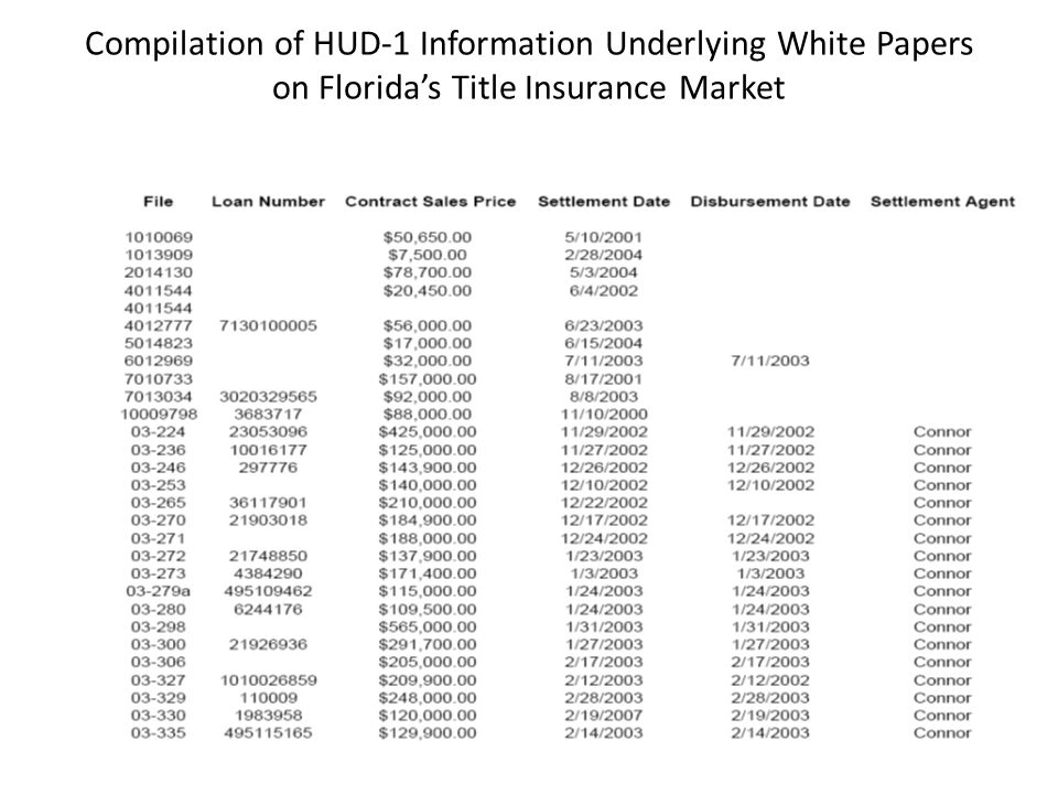 Compilation of HUD-1 Information Underlying White Papers on Florida's Title Insurance Market