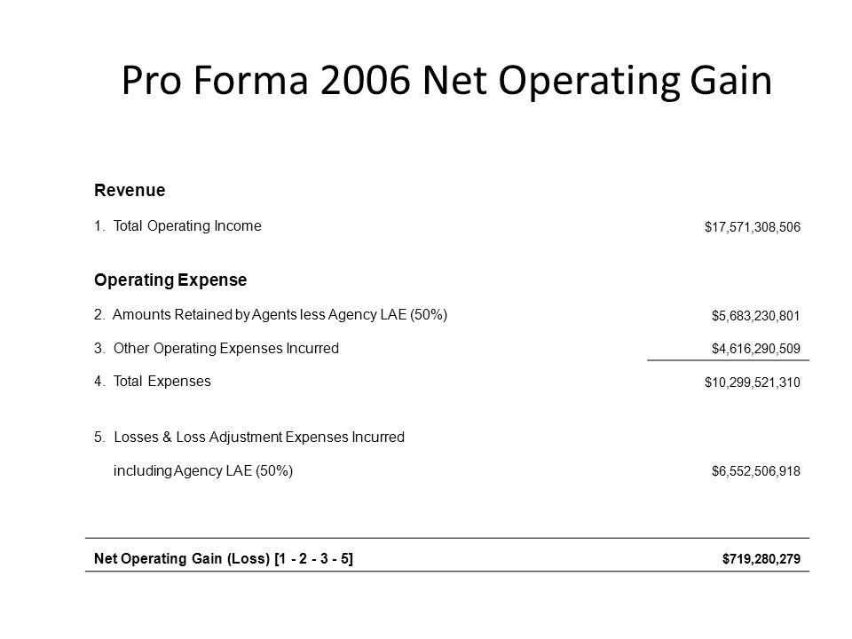 Pro Forma 2006 Net Operating Gain Revenue 1.