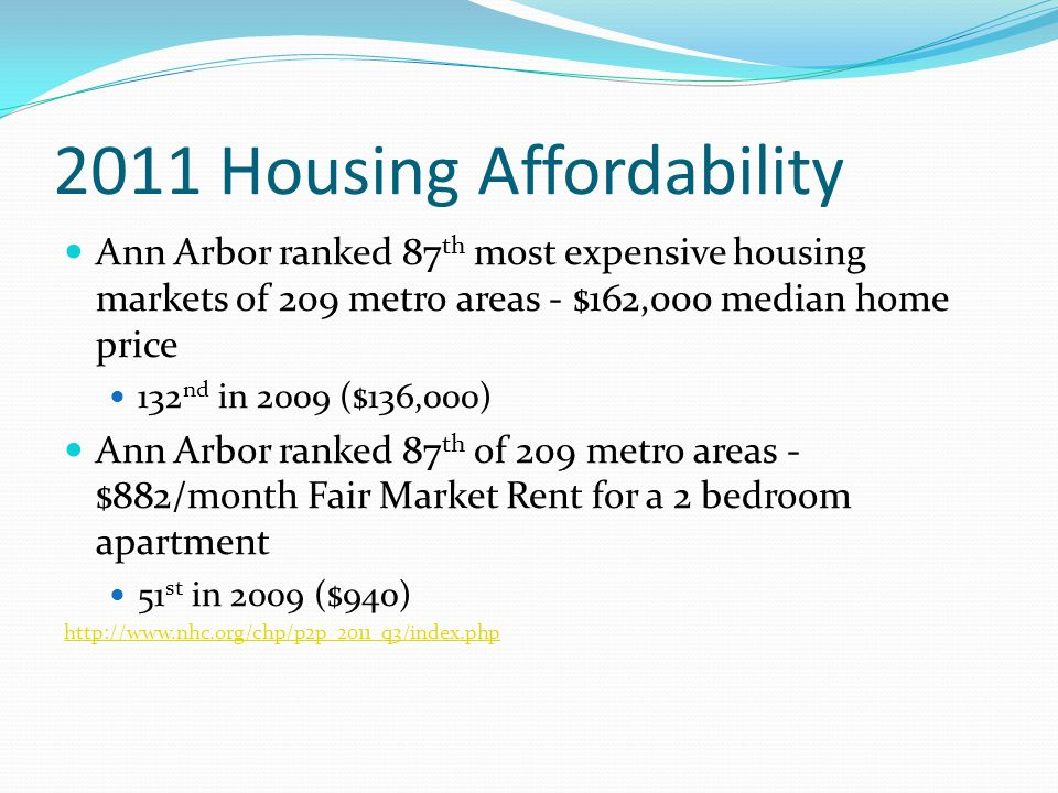 2011 Housing Affordability Ann Arbor ranked 87 th most expensive housing markets of 209 metro areas - $162,000 median home price 132 nd in 2009 ($136,