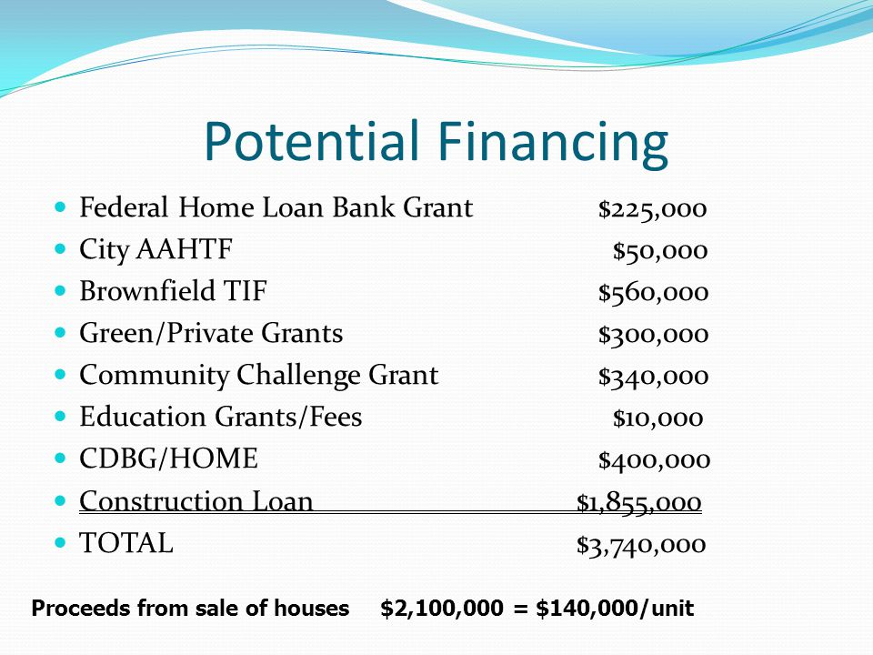 Potential Financing Federal Home Loan Bank Grant $225,000 City AAHTF $50,000 Brownfield TIF $560,000 Green/Private Grants $300,000 Community Challenge