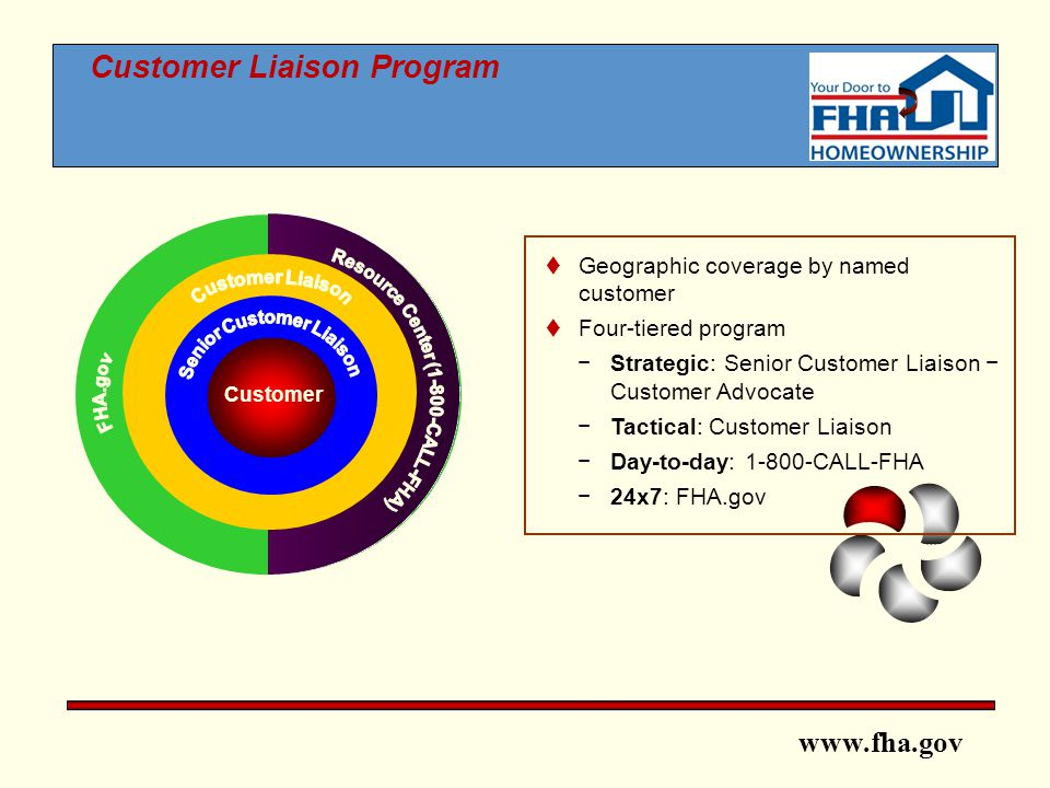 www.fha.gov It's Easy to Sell HUD Homes oBrokers can register with HUD's M&M Contractor for Florida properties, National Home Management Solutions through their website, www.nhmsi.com oOnce completed, the broker can show, advertise, and submit offers on HUD Homes oHUD pays the broker a commission of up to five (5) percent oHUD-registered brokers and their agents are able to submit bids 24/7 over the Internet.