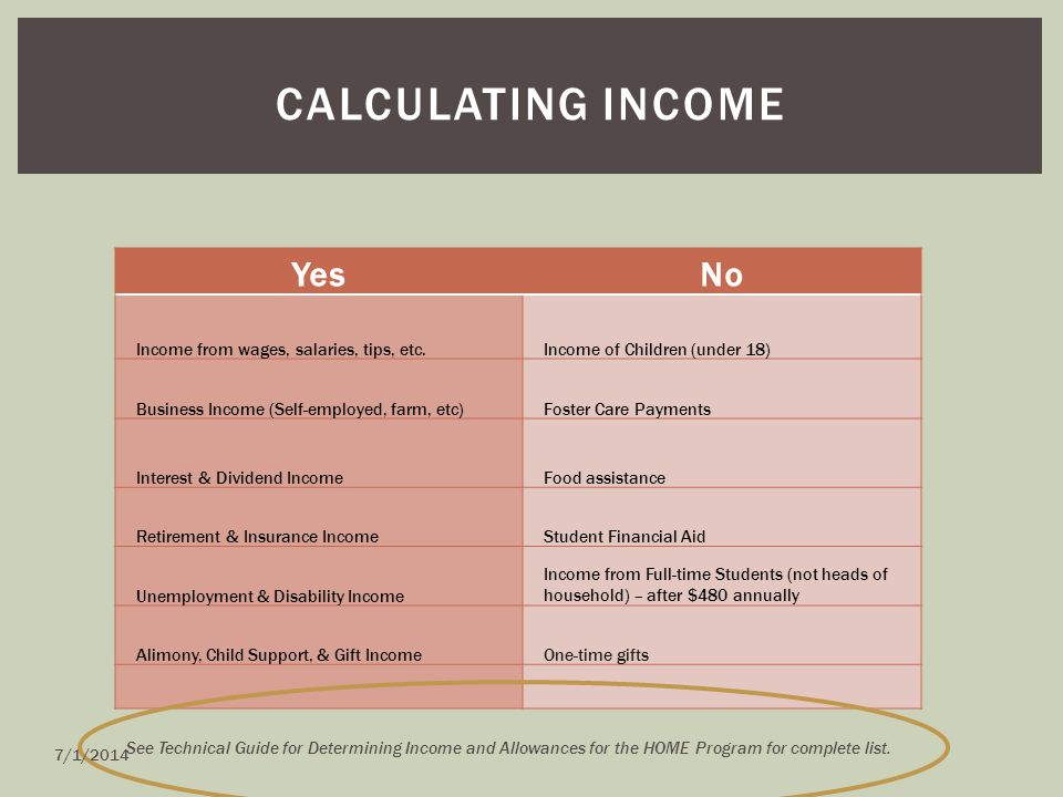 YesNo Income from wages, salaries, tips, etc.Income of Children (under 18) Business Income (Self-employed, farm, etc)Foster Care Payments Interest & Dividend IncomeFood assistance Retirement & Insurance IncomeStudent Financial Aid Unemployment & Disability Income Income from Full-time Students (not heads of household) – after $480 annually Alimony, Child Support, & Gift IncomeOne-time gifts CALCULATING INCOME See Technical Guide for Determining Income and Allowances for the HOME Program for complete list.