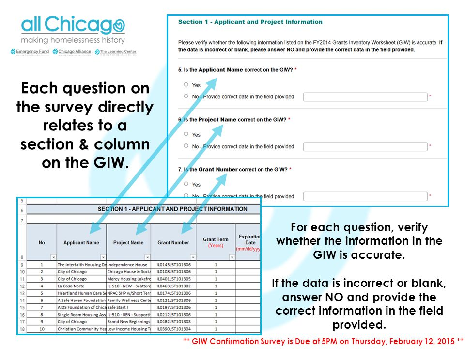 Each question on the survey directly relates to a section & column on the GIW.