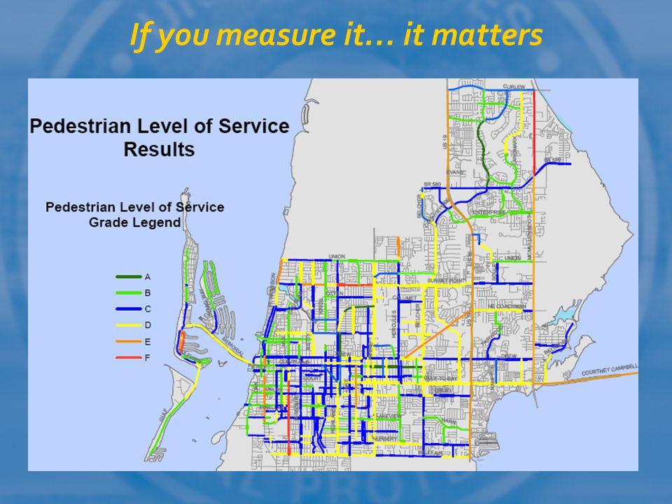 If you measure it… it matters