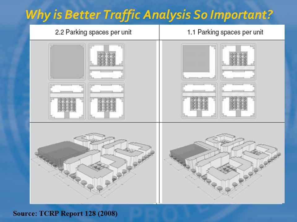 Why is Better Traffic Analysis So Important? Source: TCRP Report 128 (2008)