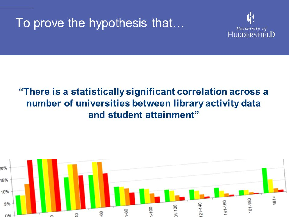 To prove the hypothesis that… There is a statistically significant correlation across a number of universities between library activity data and student attainment