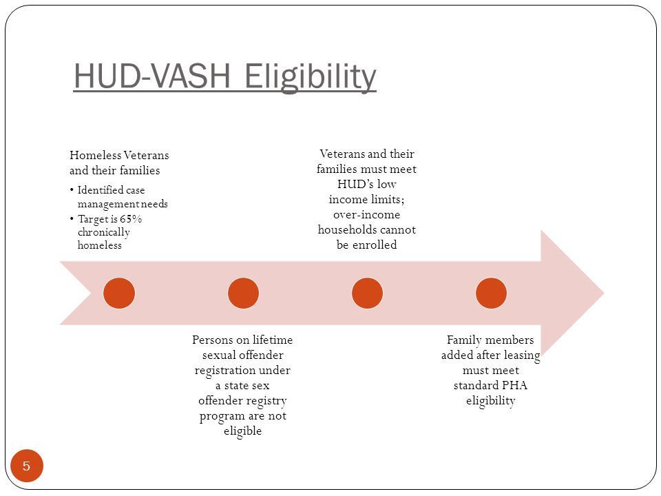 HUD-VASH Eligibility 5 Homeless Veterans and their families Identified case management needs Target is 65% chronically homeless Persons on lifetime sexual offender registration under a state sex offender registry program are not eligible Veterans and their families must meet HUD's low income limits; over-income households cannot be enrolled Family members added after leasing must meet standard PHA eligibility
