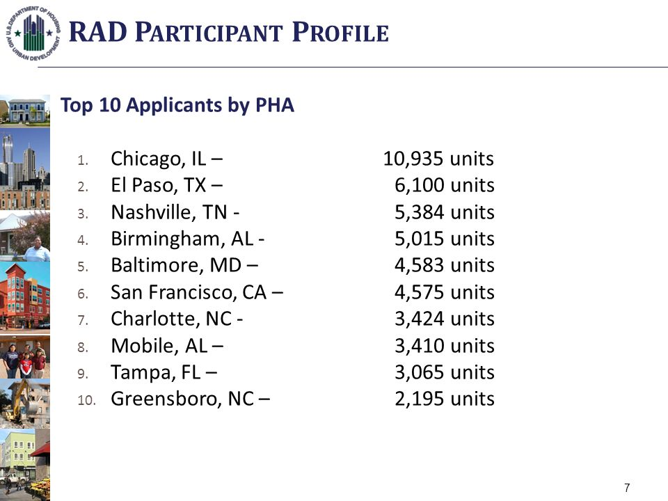 RAD P ARTICIPANT P ROFILE 7 Top 10 Applicants by PHA 1.