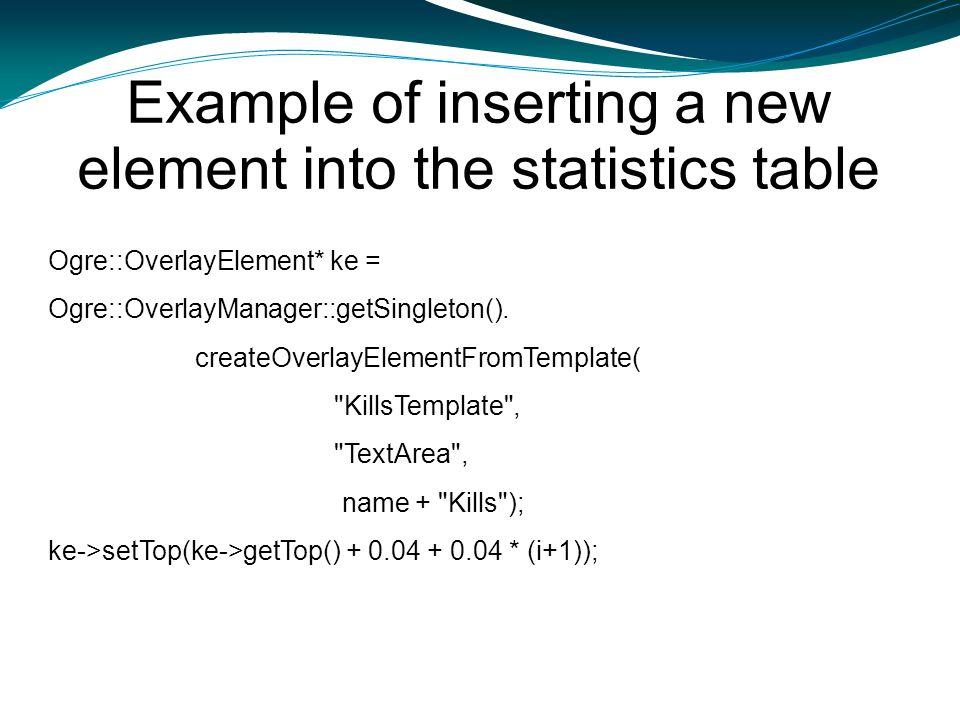 Example of inserting a new element into the statistics table Ogre::OverlayElement* ke = Ogre::OverlayManager::getSingleton(). createOverlayElementFrom