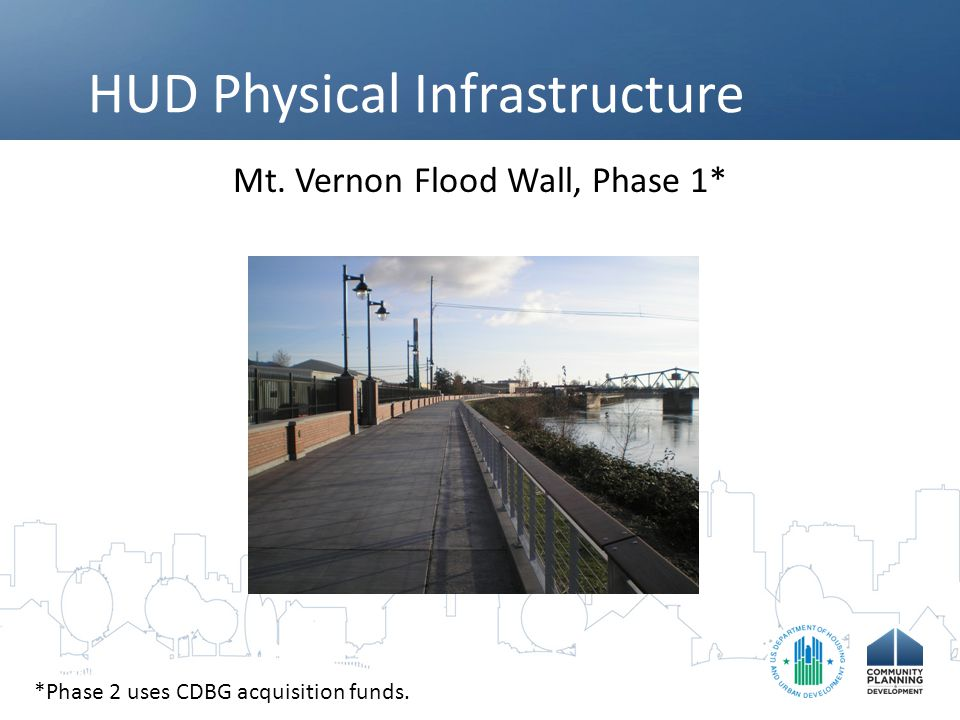 HUD Physical Infrastructure Mt. Vernon Flood Wall, Phase 1* *Phase 2 uses CDBG acquisition funds.