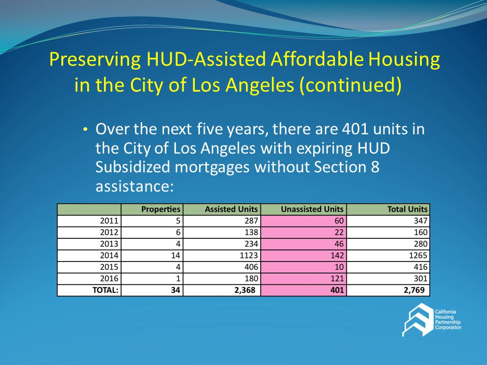 Preserving HUD-Assisted Affordable Housing in the City of Los Angeles (continued)