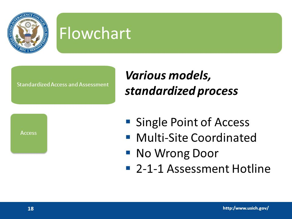 http:/www.usich.gov/ 18 Flowchart Various models, standardized process  Single Point of Access  Multi-Site Coordinated  No Wrong Door  2-1-1 Assessment Hotline Intake Access Standardized Access and Assessment