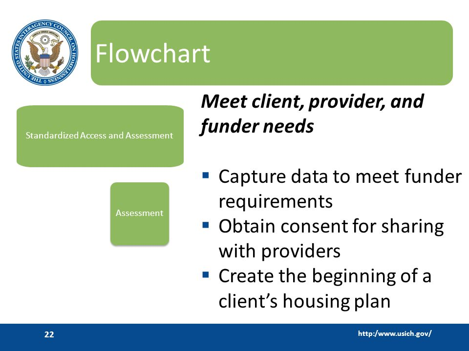 http:/www.usich.gov/ 22 Flowchart Meet client, provider, and funder needs  Capture data to meet funder requirements  Obtain consent for sharing with providers  Create the beginning of a client's housing plan Assessment Standardized Access and Assessment