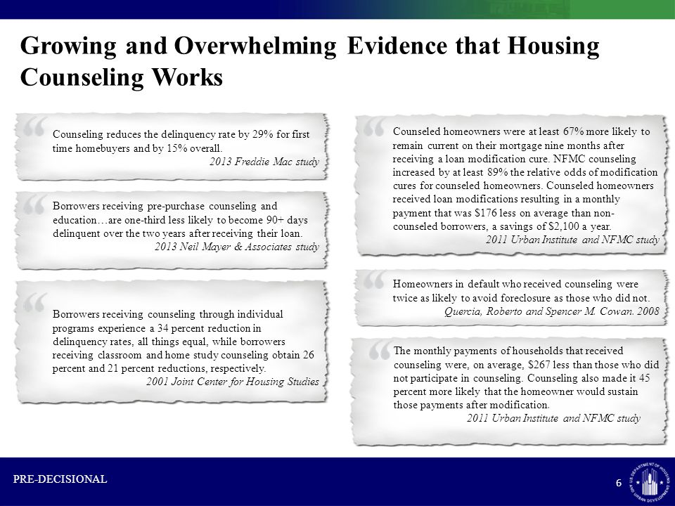 Growing and Overwhelming Evidence that Housing Counseling Works 6 Counseling reduces the delinquency rate by 29% for first time homebuyers and by 15% overall.