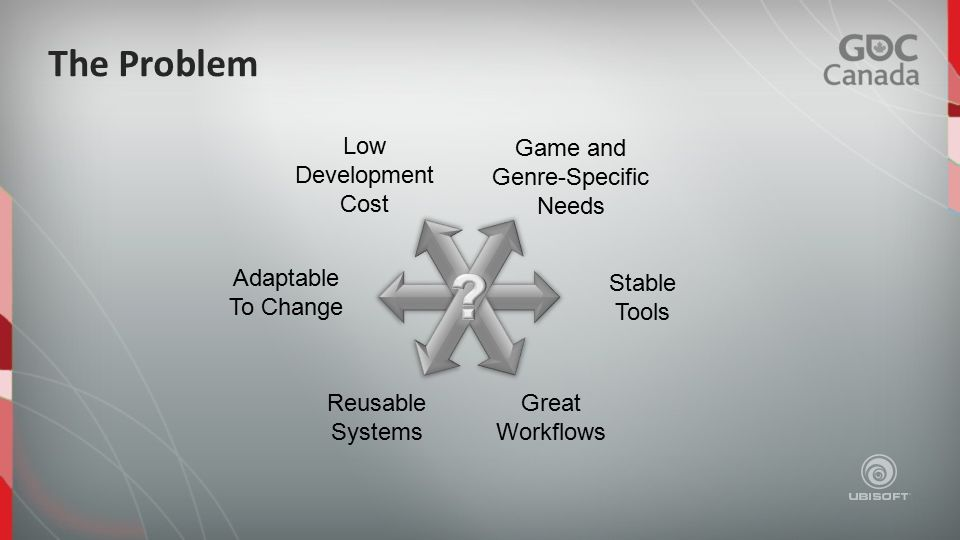 The Problem Low Development Cost Stable Tools Reusable Systems Great Workflows Adaptable To Change Game and Genre-Specific Needs