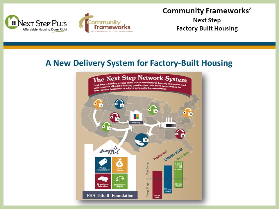 Community Frameworks' Next Step Factory Built Housing A New Delivery System for Factory-Built Housing