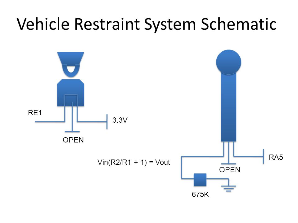 Vehicle Restraint System Schematic 3.3V RE1 OPEN 675K RA5 Vin(R2/R1 + 1) = Vout OPEN