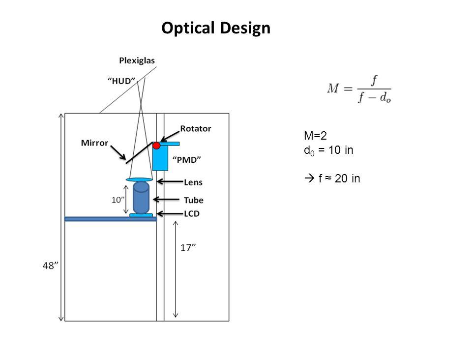 Optical Design M=2 d 0 = 10 in  f ≈ 20 in