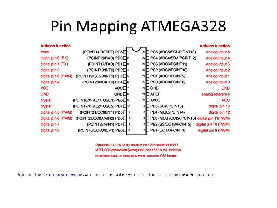 Pin Mapping ATMEGA328 distributed under a Creative Commons Attribution Share-Alike 2.5 license and are available on the Arduino Web siteCreative Commo