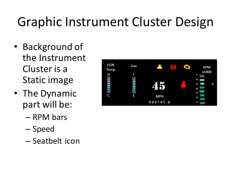 Graphic Instrument Cluster Design Background of the Instrument Cluster is a Static image The Dynamic part will be: – RPM bars – Speed – Seatbelt icon