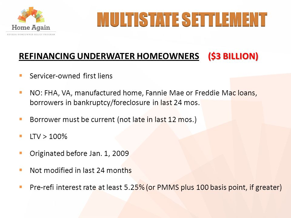($3 BILLION) REFINANCING UNDERWATER HOMEOWNERS($3 BILLION)  Servicer-owned first liens  NO: FHA, VA, manufactured home, Fannie Mae or Freddie Mac loans, borrowers in bankruptcy/foreclosure in last 24 mos.