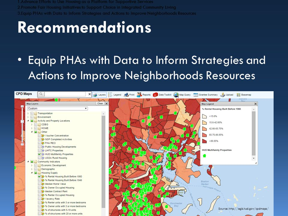 Recommendations Equip PHAs with Data to Inform Strategies and Actions to Improve Neighborhoods Resources 1.Advance Efforts to Use Housing as a Platform for Supportive Services 2.Promote Fair Housing Initiatives to Support Choice in Integrated Community Living 3.Equip PHAs with Data to Inform Strategies and Actions to Improve Neighborhoods Resources 1.Advance Efforts to Use Housing as a Platform for Supportive Services 2.Promote Fair Housing Initiatives to Support Choice in Integrated Community Living 3.Equip PHAs with Data to Inform Strategies and Actions to Improve Neighborhoods Resources Source: http://egis.hud.gov/cpdmaps/