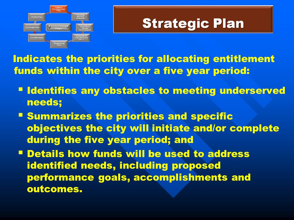 Indicates the priorities for allocating entitlement funds within the city over a five year period:   Identifies any obstacles to meeting underserved